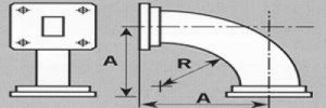 Precision Bend diagram